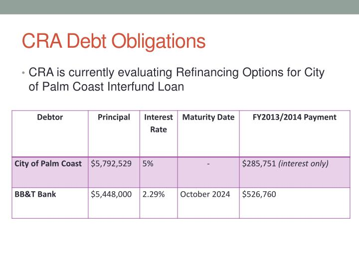 CRA Debt Obligations