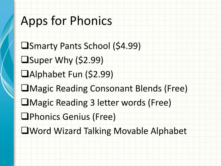 Apps for Phonics