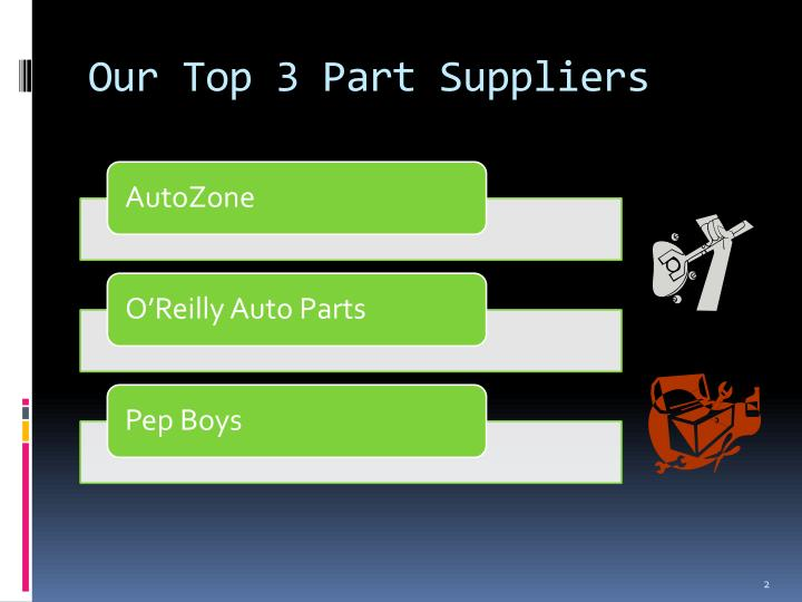 Our Top 3 Part Suppliers