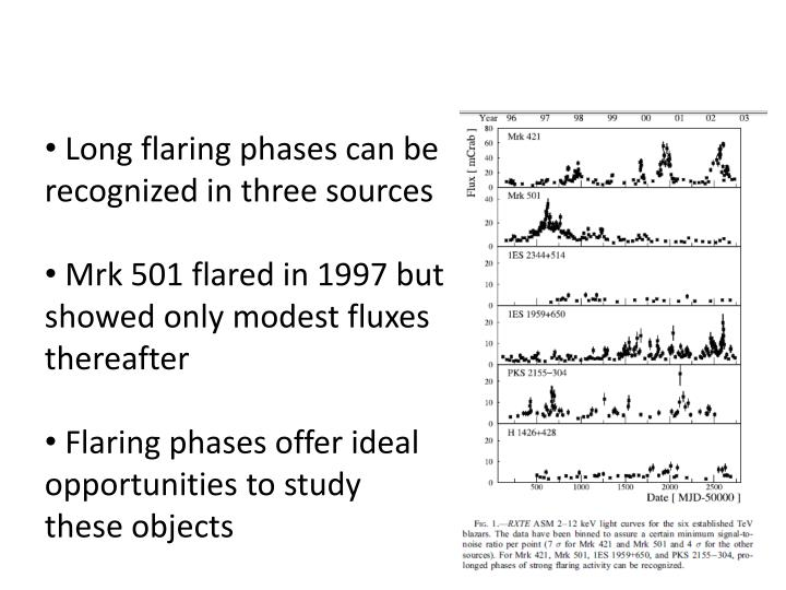 Long flaring phases can be recognized in three sources