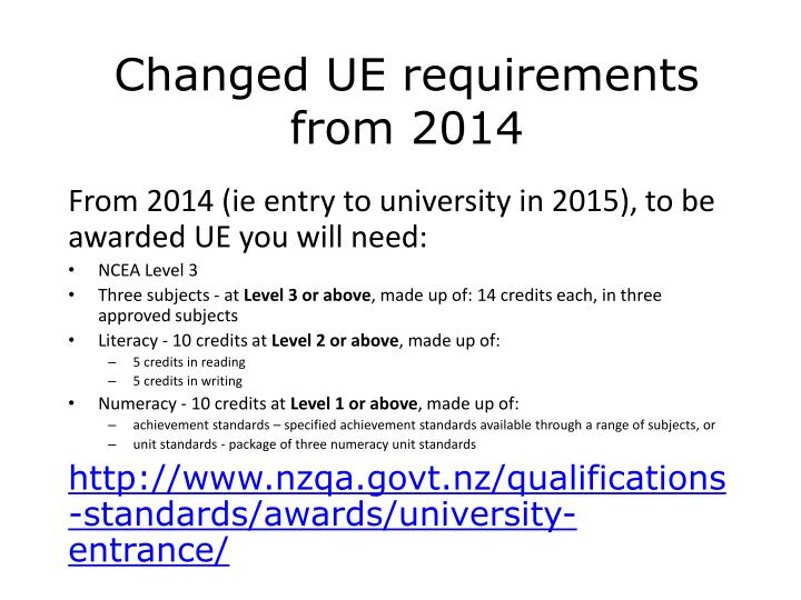 Changed UE requirements