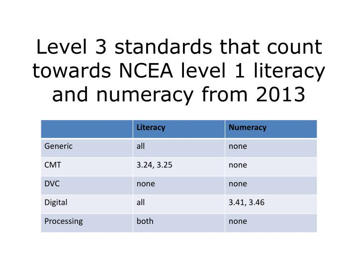 Level 3 standards that count towards NCEA level 1 literacy and numeracy from 2013