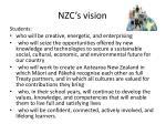 nzc s vision