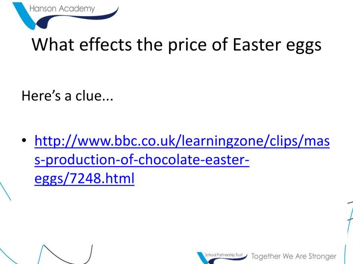 What effects the price of easter eggs