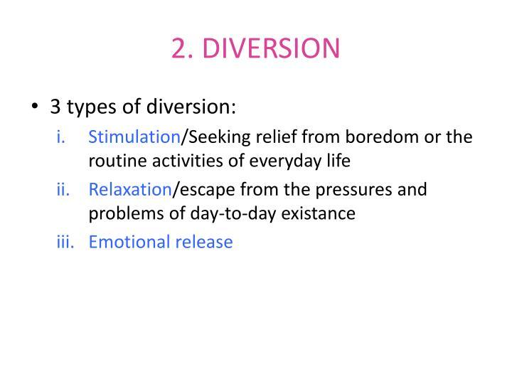 2. DIVERSION