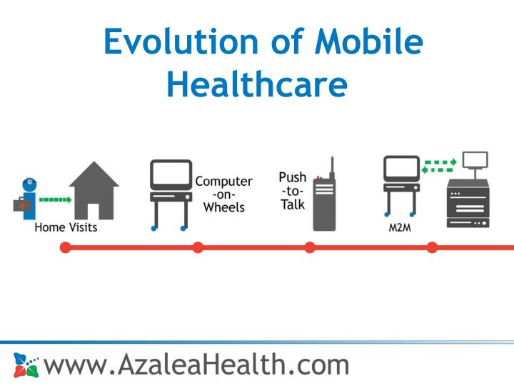 Evolution of Mobile Healthcare