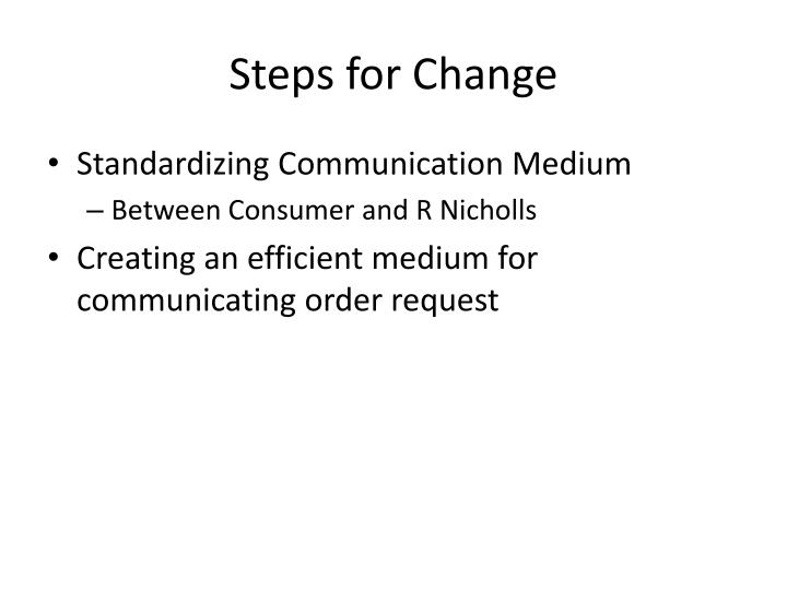 Steps for Change