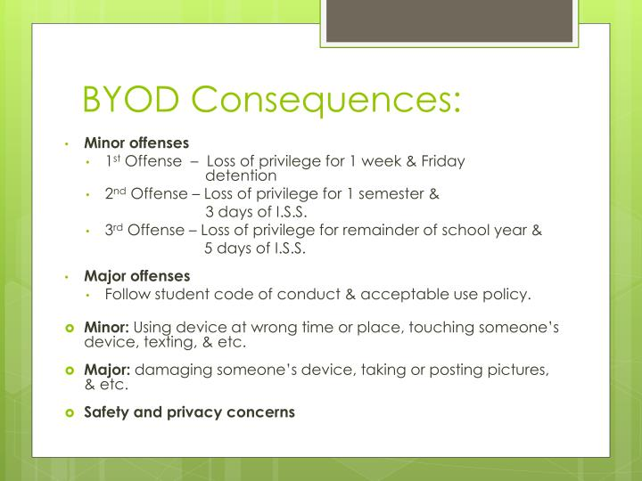 BYOD Consequences: