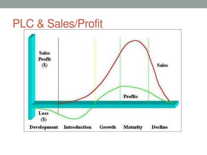 PLC & Sales/Profit
