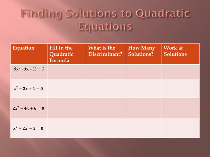 Finding Solutions to Quadratic Equations