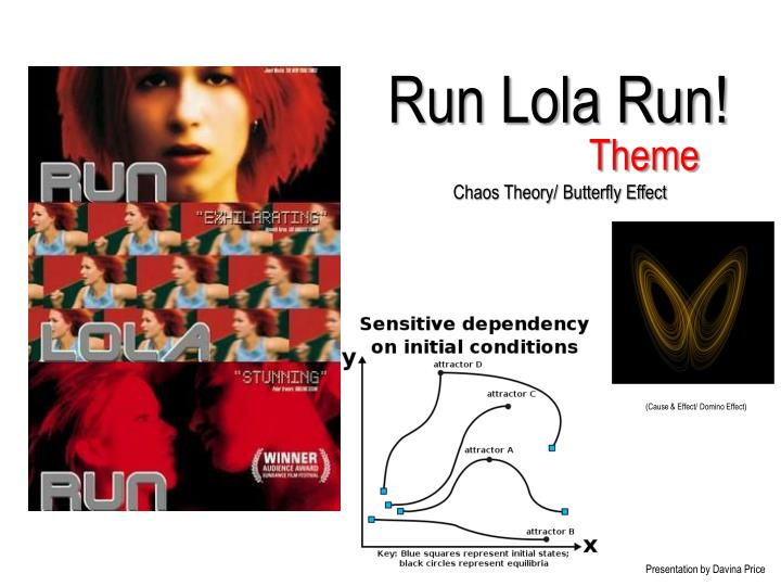 Chaos Theory/ Butterfly Effect