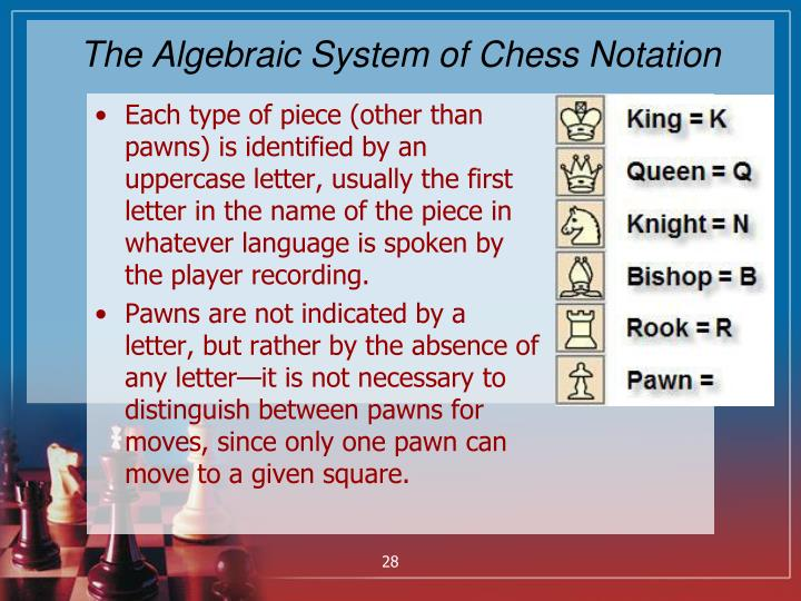 how to read chess notation