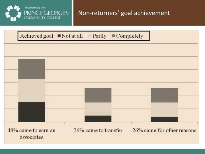 Non-returners' goal achievement