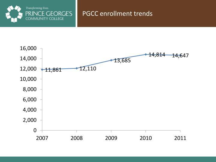 PGCC enrollment trends