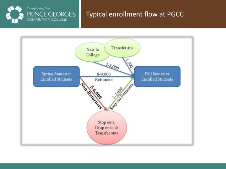 Typical enrollment flow at PGCC