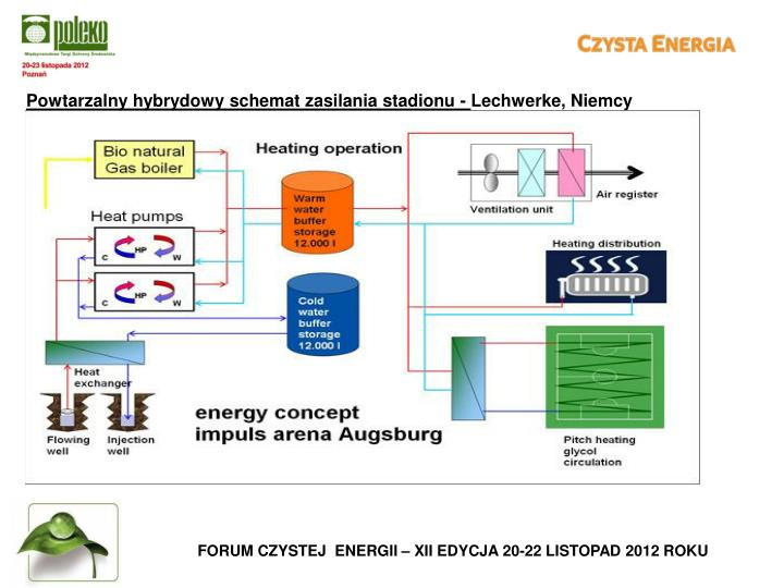 Powtarzalny hybrydowy schemat zasilania stadionu -
