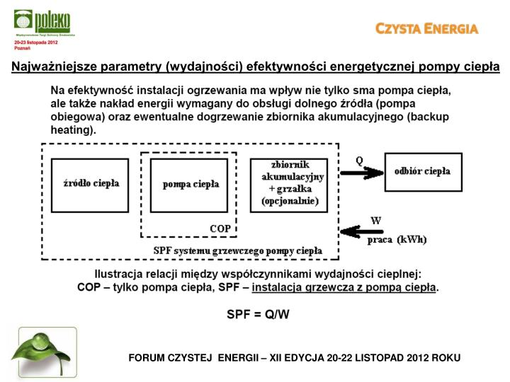 Najważniejsze parametry (wydajności) efektywności energetycznej pompy ciepła
