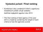 v sledn po ad final ranking