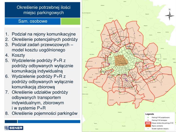 Określenie potrzebnej ilości miejsc parkingowych