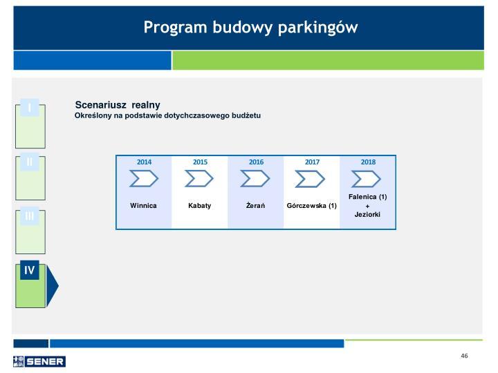 Program budowy parkingów