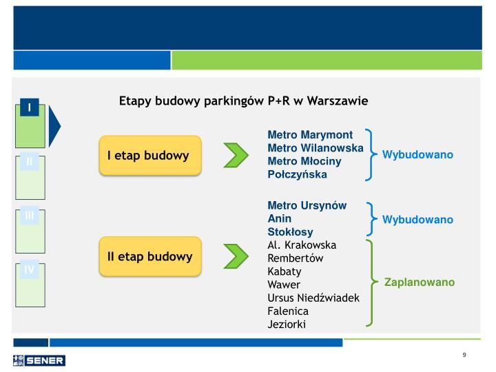 Etapy budowy parkingów P+R w Warszawie