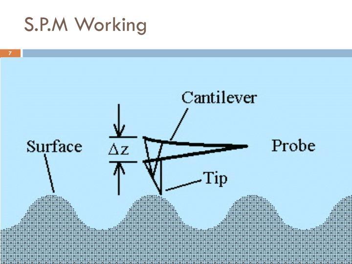 S.P.M Working