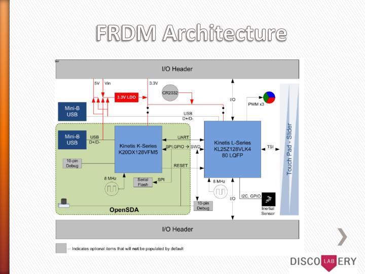 FRDM Architecture