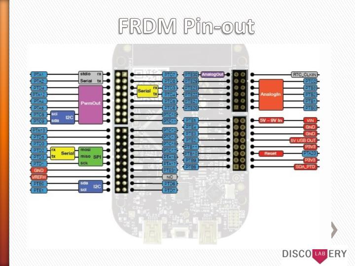 FRDM Pin-out