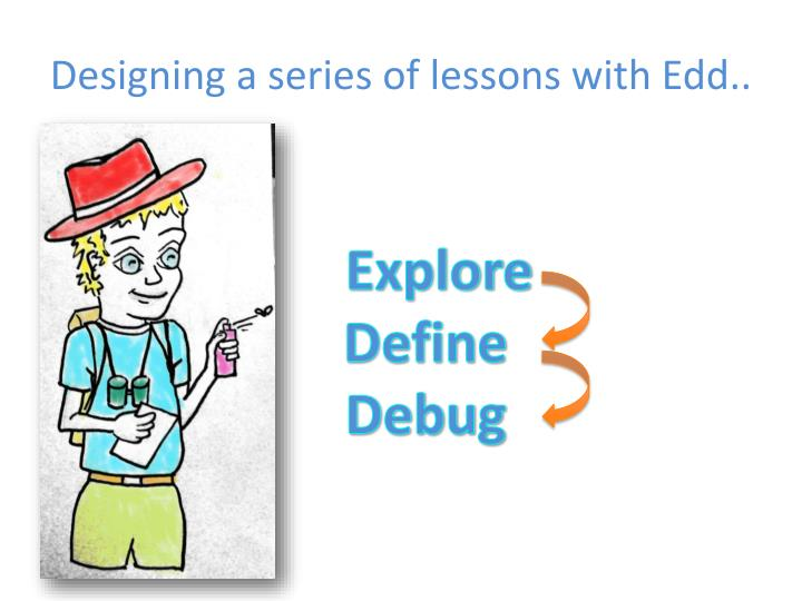 Designing a series of lessons with