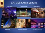l a live group venues