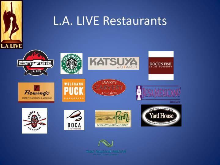 L.A. LIVE Restaurants