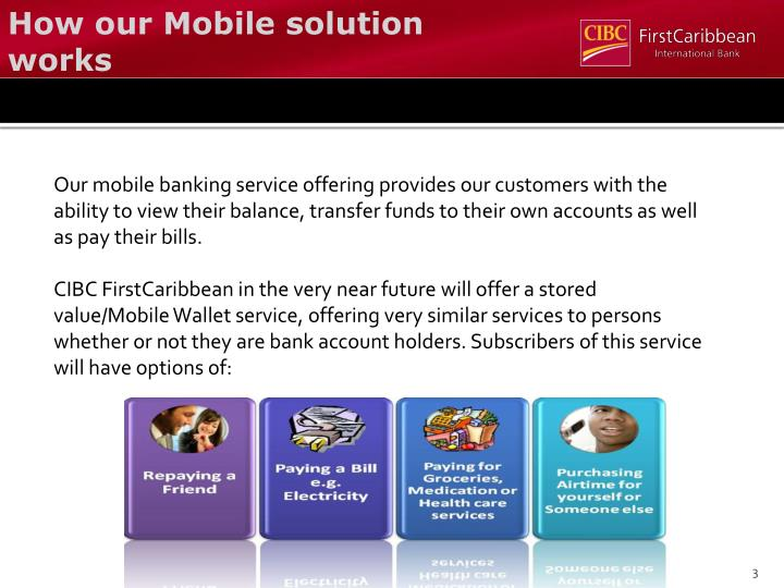 How our Mobile solution works