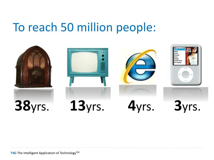 To reach 50 million people: