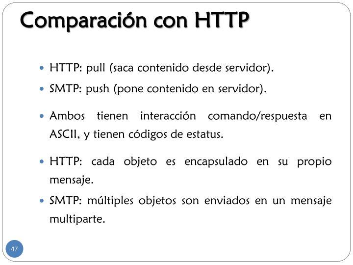 Comparación con HTTP
