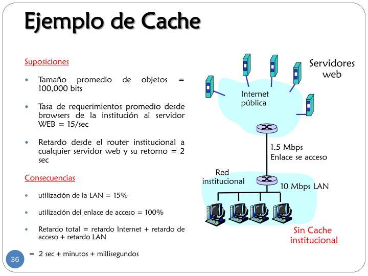 Ejemplo de Cache