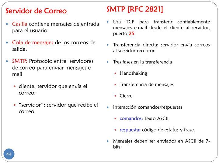 SMTP [RFC 2821]