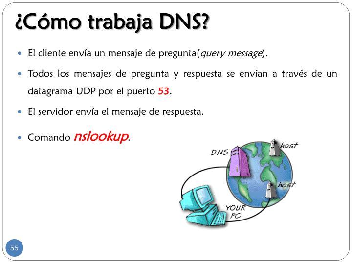 ¿Cómo trabaja DNS?