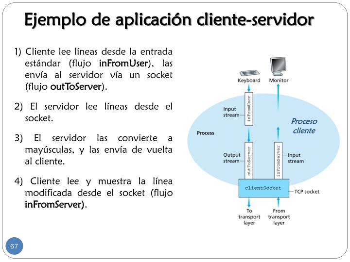 Ejemplo de aplicación cliente-servidor