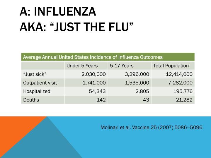 A: influenza