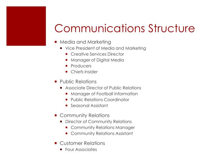 Communications Structure