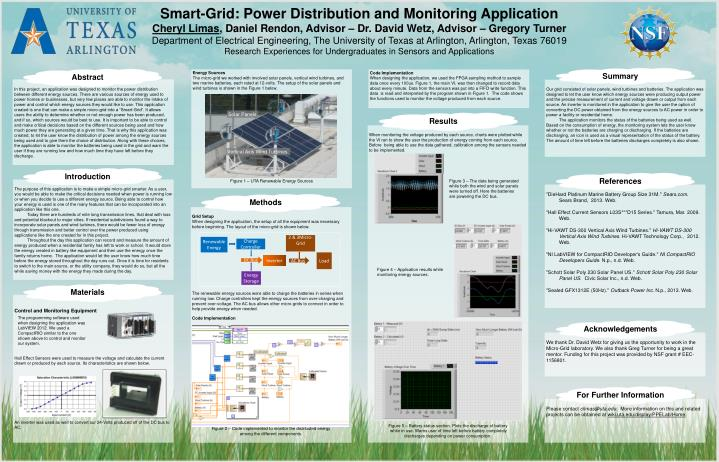 Smart-Grid: Power Distribution and Monitoring Application