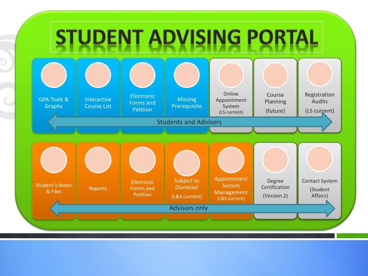 Student Advising Portal