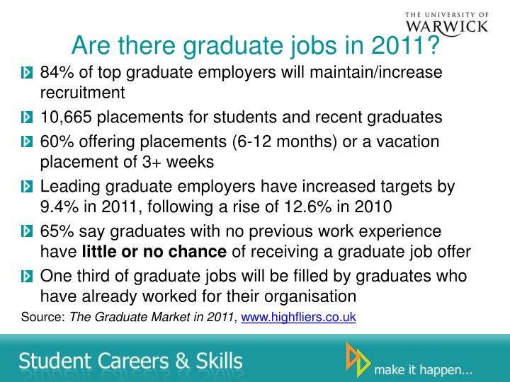 Are there graduate jobs in 2011?
