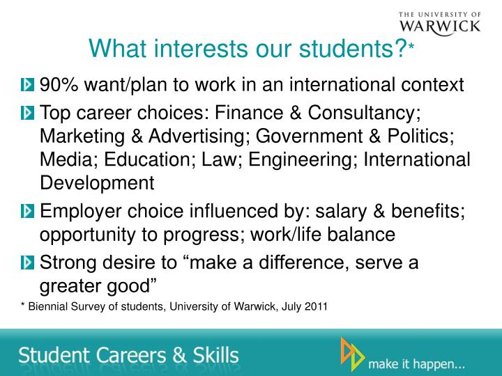 What interests our students?
