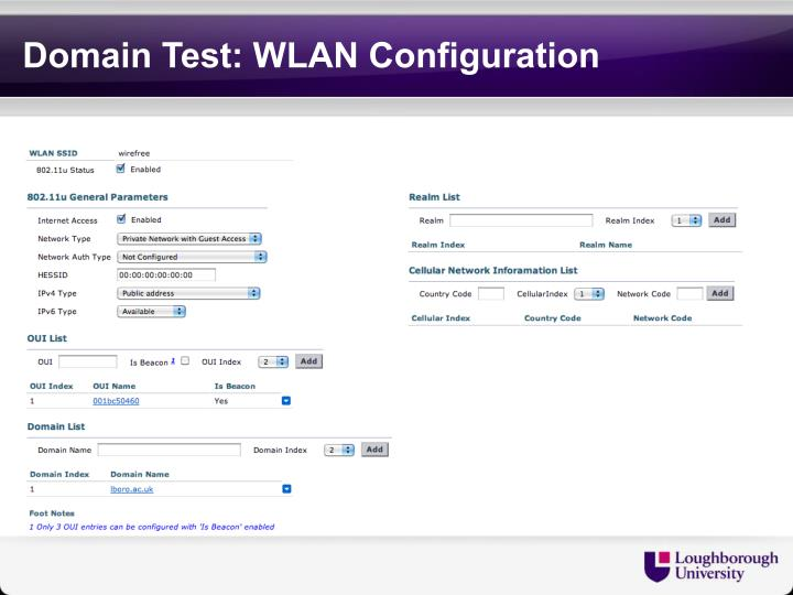 Domain Test: WLAN Configuration