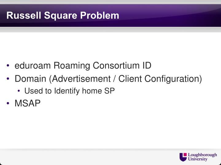 Russell Square Problem
