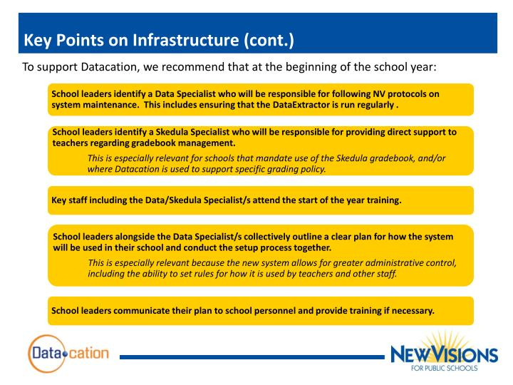 Key Points on Infrastructure (cont.)