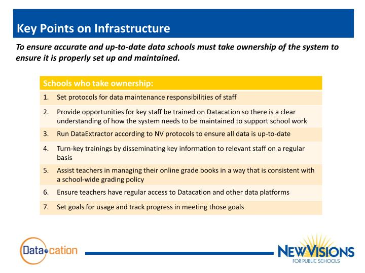 Key Points on Infrastructure