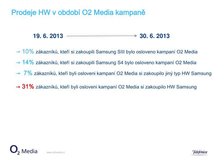 Prodeje HW v období O2 Media kampaně
