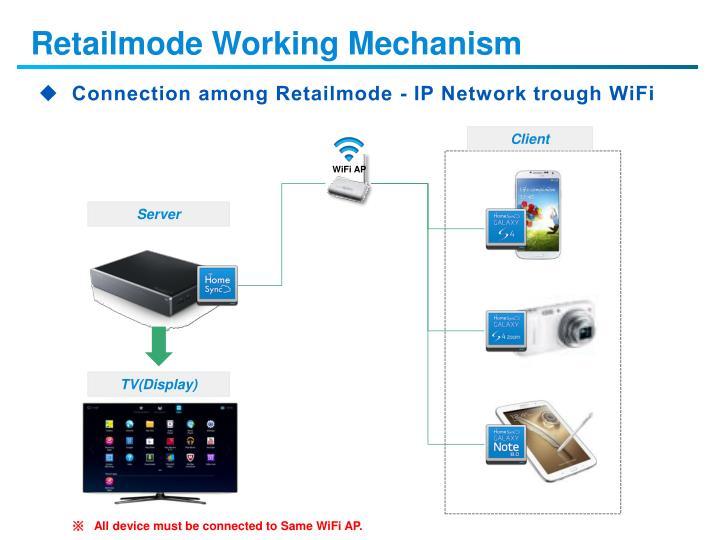 Retailmode Working Mechanism